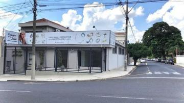 Comercial / Loja/Sala em São José do Rio Preto Alugar por R$1.250,00